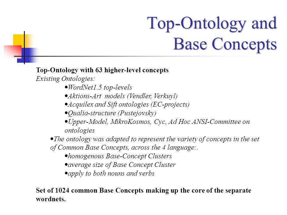 Top-Ontology and Base Concepts Top-Ontology with 63 higher-level concepts Existing Ontologies: WordNet1.5 top-levels Aktions-Art models (Vendler, Verk