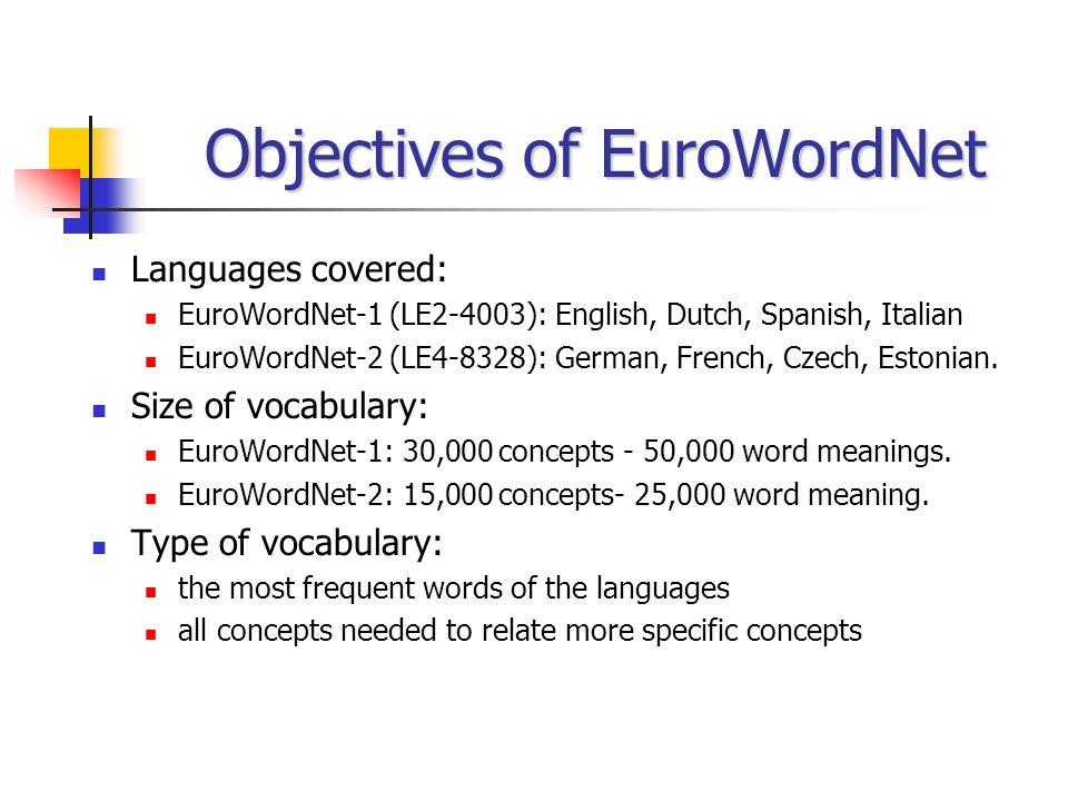 Objectives of EuroWordNet Languages covered: EuroWordNet-1 (LE2-4003): English, Dutch, Spanish, Italian EuroWordNet-2 (LE4-8328): German, French, Czec