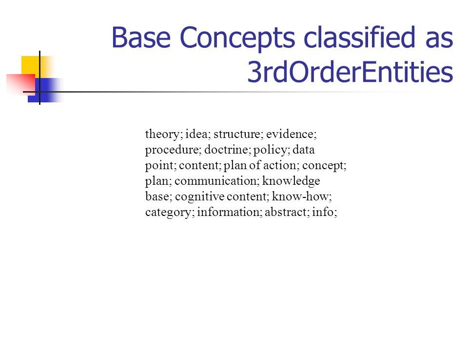 Base Concepts classified as 3rdOrderEntities theory; idea; structure; evidence; procedure; doctrine; policy; data point; content; plan of action; conc