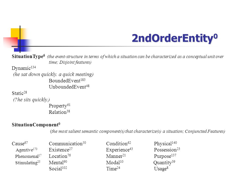 2ndOrderEntity 0 SituationType 6 (the event-structure in terms of which a situation can be characterized as a conceptual unit over time; Disjoint feat
