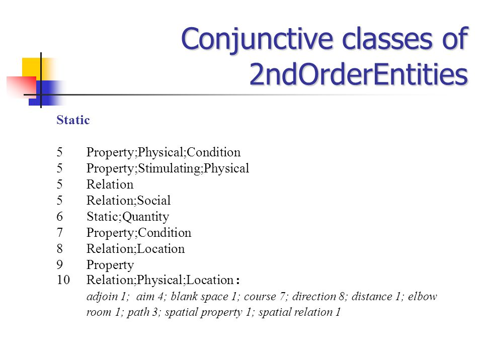 Conjunctive classes of 2ndOrderEntities Static 5Property;Physical;Condition 5Property;Stimulating;Physical 5Relation 5Relation;Social 6Static;Quantity