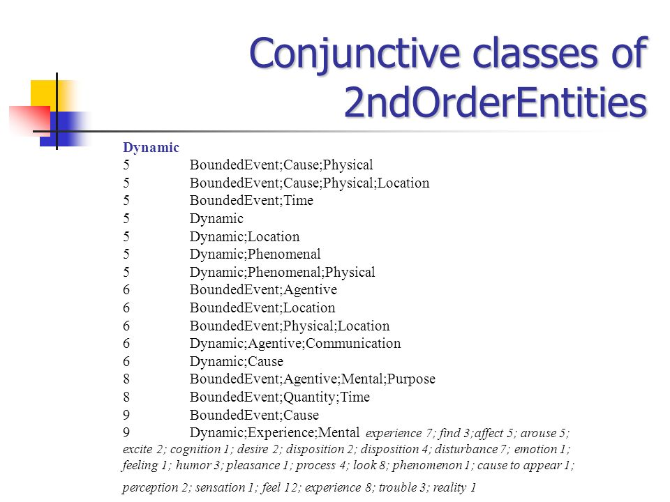 Conjunctive classes of 2ndOrderEntities Dynamic 5BoundedEvent;Cause;Physical 5BoundedEvent;Cause;Physical;Location 5BoundedEvent;Time 5Dynamic 5Dynami