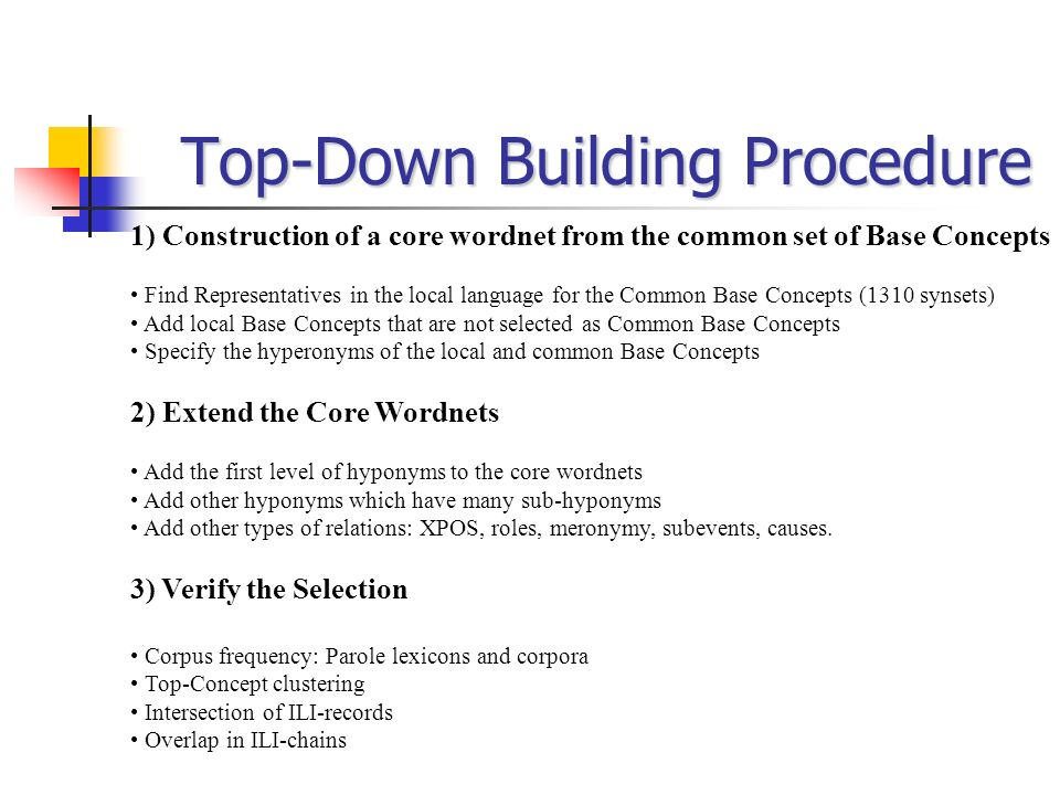 Top-Down Building Procedure 1) Construction of a core wordnet from the common set of Base Concepts Find Representatives in the local language for the