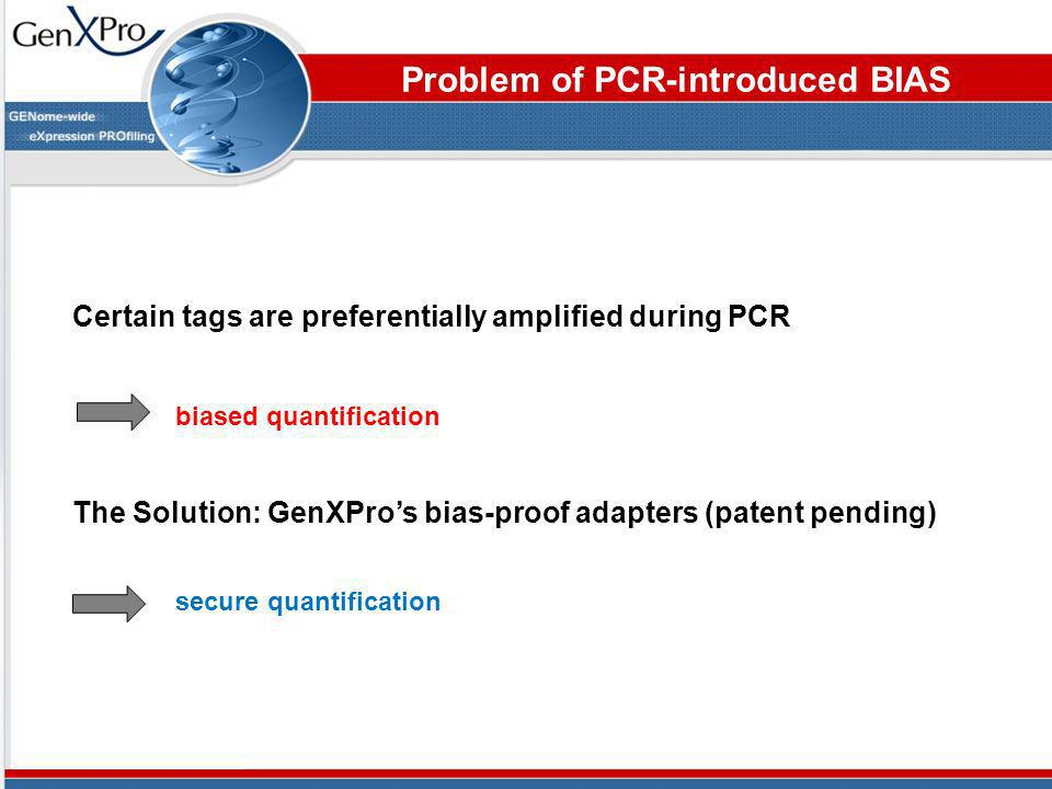 Problem of PCR-introduced BIAS Certain tags are preferentially amplified during PCR biased quantification The Solution: GenXPros bias-proof adapters (