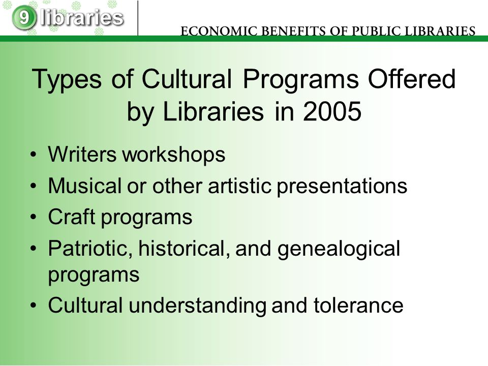 Types of Cultural Programs Offered by Libraries in 2005 Writers workshops Musical or other artistic presentations Craft programs Patriotic, historical, and genealogical programs Cultural understanding and tolerance