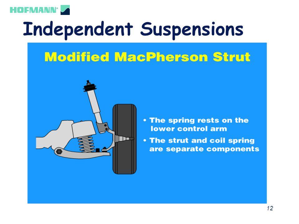 13 Springs Coil Spring Torsion Bars Air Spring Transverse Leaf (Composite Material) Multi-Leaf
