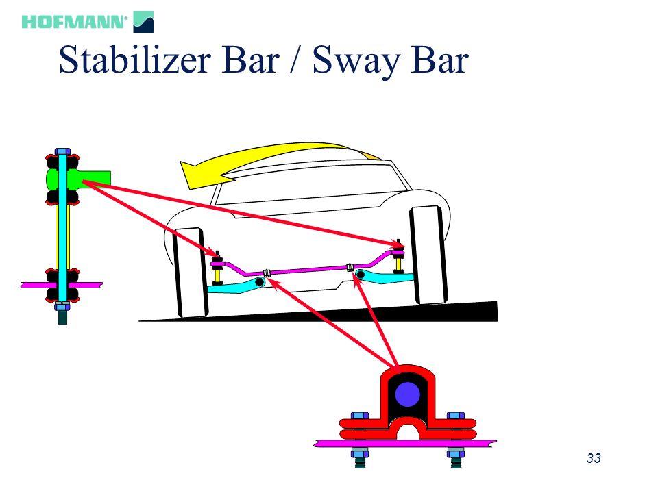 34 Steering Linkages Parallellogram Cross Steer Haltenberger Center Steer Rack and Pinion