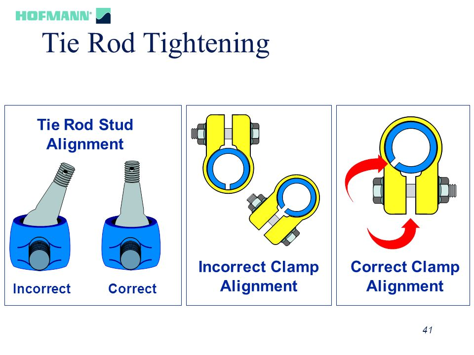 41 Tie Rod Tightening Incorrect Clamp Alignment Correct Clamp Alignment Tie Rod Stud Alignment IncorrectCorrect