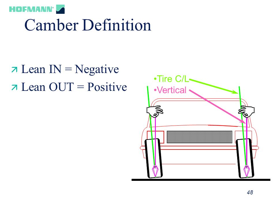 48 Camber Definition ä Lean IN = Negative ä Lean OUT = Positive Tire C/L Vertical