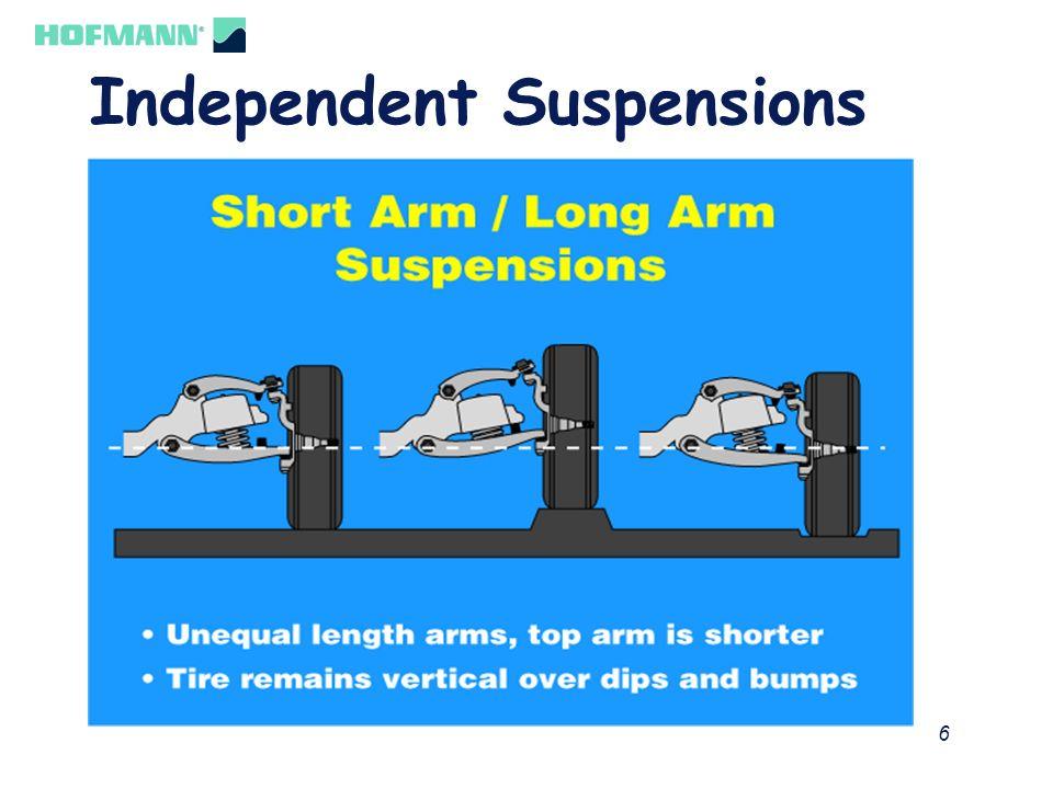 7 Suspension Types