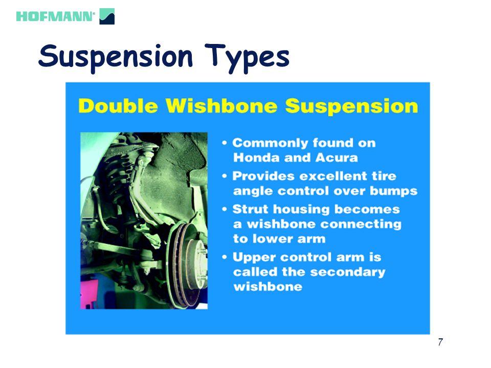8 Independent Suspensions