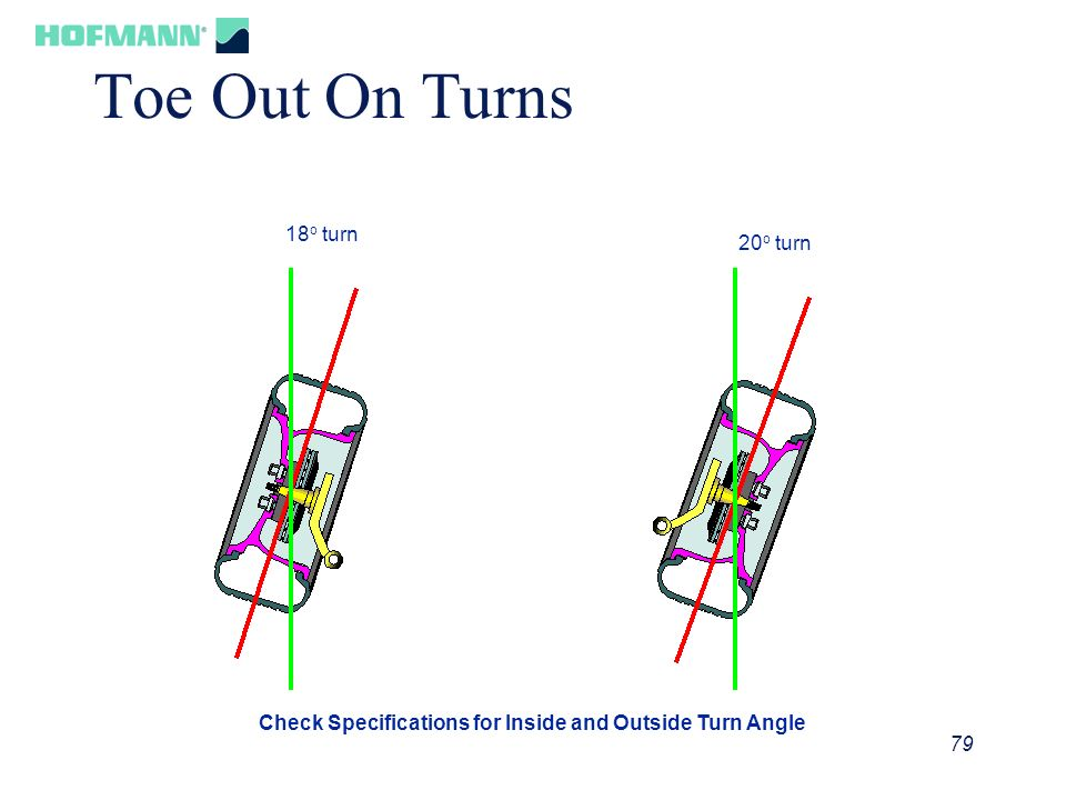 79 Toe Out On Turns Check Specifications for Inside and Outside Turn Angle 18 o turn 20 o turn