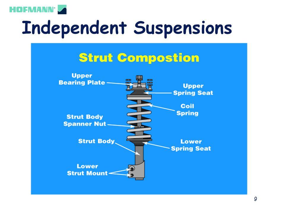 10 Independent Suspensions