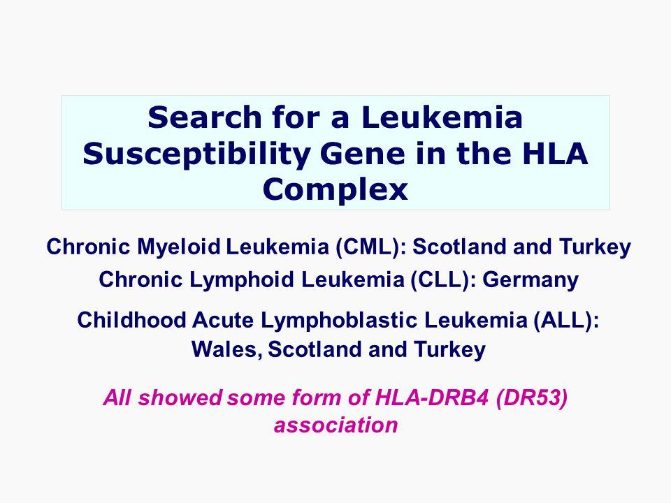 Search for a Leukemia Susceptibility Gene in the HLA Complex Chronic Myeloid Leukemia (CML): Scotland and Turkey Chronic Lymphoid Leukemia (CLL): Germ