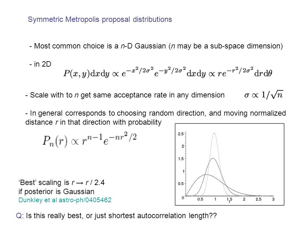 Symmetric Metropolis proposal distributions - Most common choice is a n-D Gaussian (n may be a sub-space dimension) - in 2D Best scaling is r r / 2.4