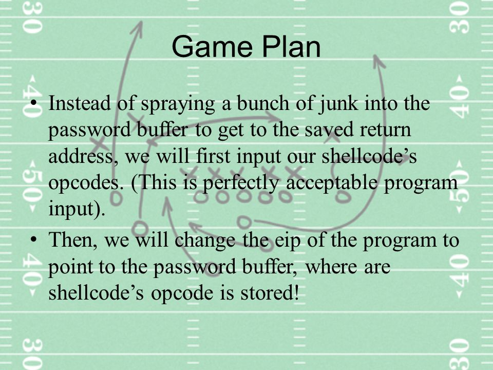 Game Plan Instead of spraying a bunch of junk into the password buffer to get to the saved return address, we will first input our shellcodes opcodes.