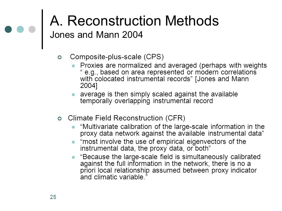25 A. Reconstruction Methods Jones and Mann 2004 Composite-plus-scale (CPS) Proxies are normalized and averaged (perhaps with weights e.g., based on a