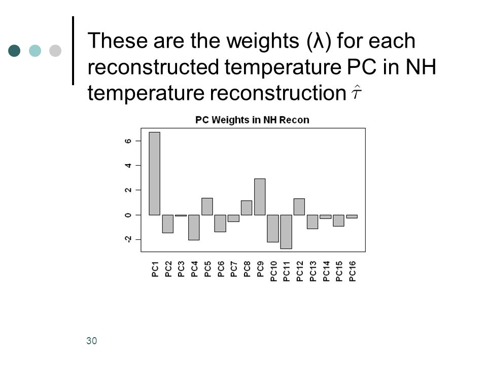 30 These are the weights (λ) for each reconstructed temperature PC in NH temperature reconstruction