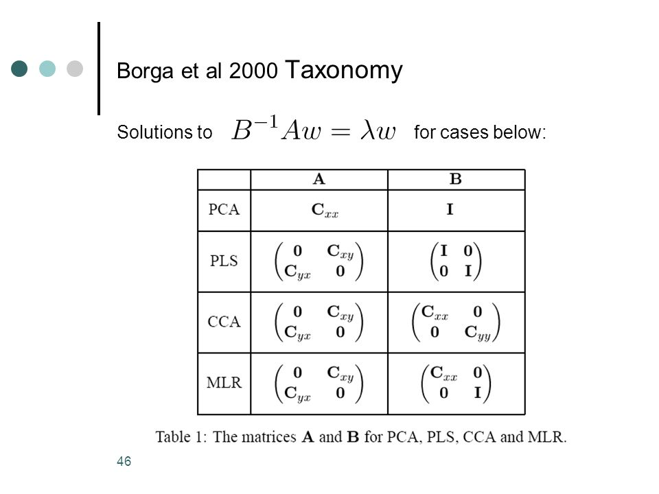 46 Borga et al 2000 Taxonomy Solutions to for cases below: