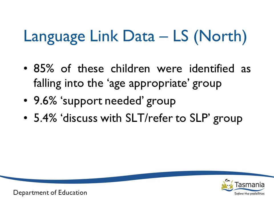 Department of Education Language Link Data – LS (North) 85% of these children were identified as falling into the age appropriate group 9.6% support n
