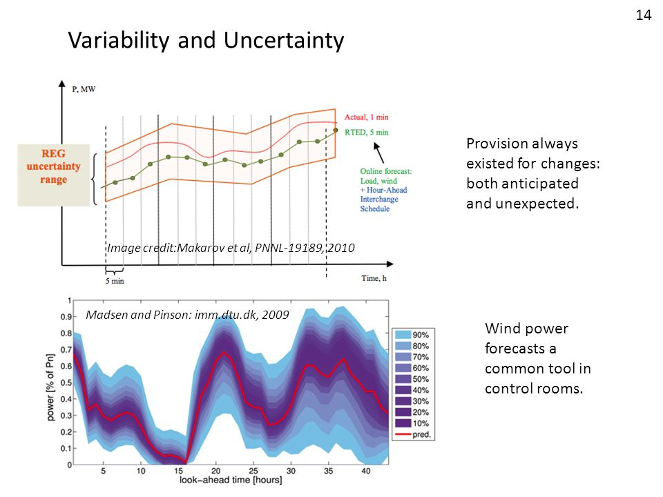 Variability and Uncertainty Wind power forecasts a common tool in control rooms. Provision always existed for changes: both anticipated and unexpected