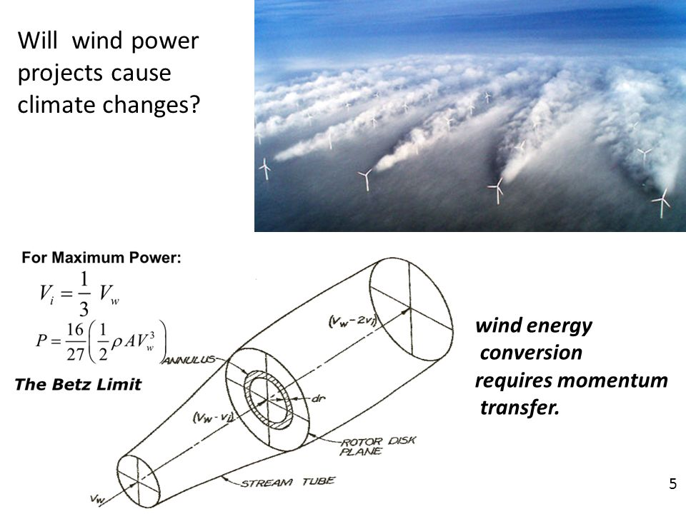 Will wind power projects cause climate changes? wind energy conversion requires momentum transfer. 5