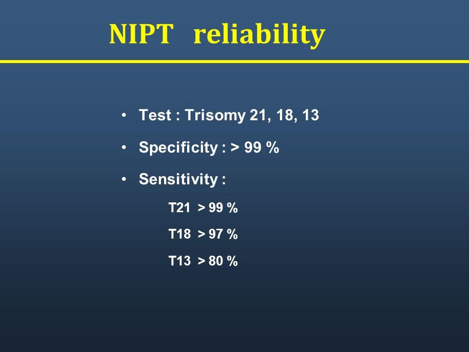 NIPT reliability Test : Trisomy 21, 18, 13 Specificity : > 99 % Sensitivity : T21 > 99 % T18 > 97 % T13 > 80 %