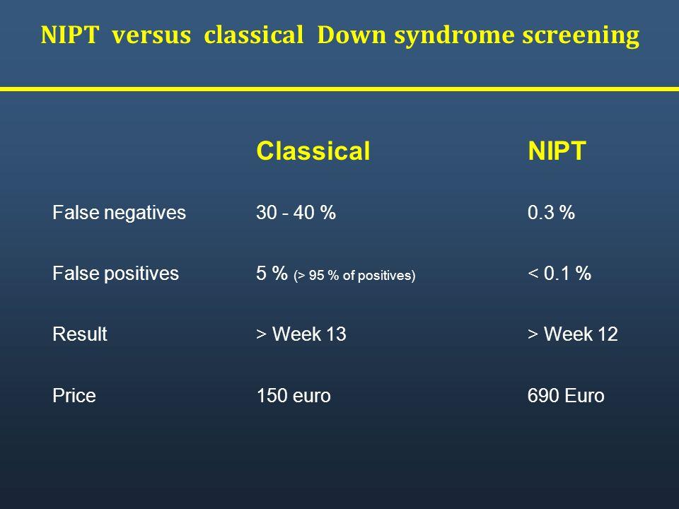 NIPT versus classical Down syndrome screening Classical NIPT False negatives30 - 40 %0.3 % False positives5 % (> 95 % of positives) < 0.1 % Result> We