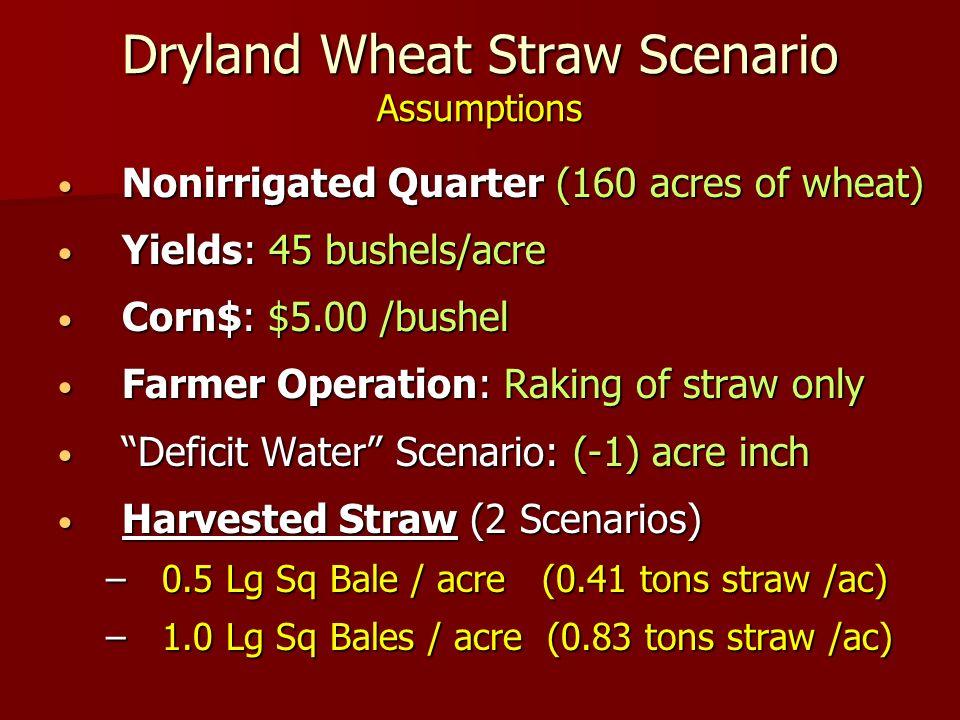 Dryland Wheat Straw Scenario Assumptions Nonirrigated Quarter (160 acres of wheat) Nonirrigated Quarter (160 acres of wheat) Yields: 45 bushels/acre Yields: 45 bushels/acre Corn$: $5.00 /bushel Corn$: $5.00 /bushel Farmer Operation: Raking of straw only Farmer Operation: Raking of straw only Deficit Water Scenario: (-1) acre inch Deficit Water Scenario: (-1) acre inch Harvested Straw (2 Scenarios) Harvested Straw (2 Scenarios) –0.5 Lg Sq Bale / acre (0.41 tons straw /ac) –1.0 Lg Sq Bales / acre (0.83 tons straw /ac)