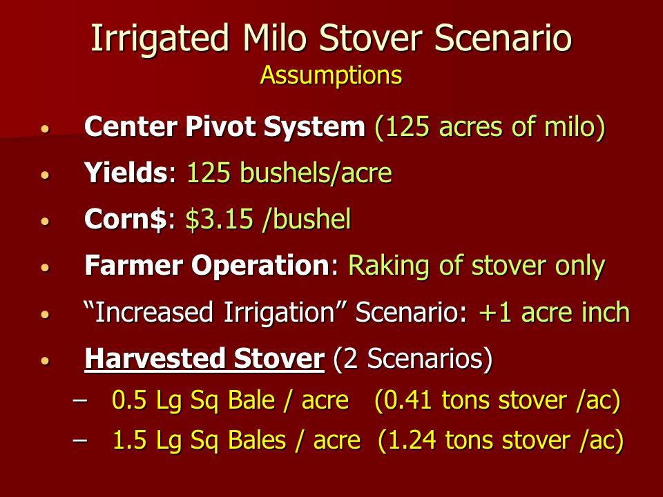Irrigated Milo Stover Scenario Assumptions Center Pivot System (125 acres of milo) Center Pivot System (125 acres of milo) Yields: 125 bushels/acre Yields: 125 bushels/acre Corn$: $3.15 /bushel Corn$: $3.15 /bushel Farmer Operation: Raking of stover only Farmer Operation: Raking of stover only Increased Irrigation Scenario: +1 acre inch Increased Irrigation Scenario: +1 acre inch Harvested Stover (2 Scenarios) Harvested Stover (2 Scenarios) –0.5 Lg Sq Bale / acre (0.41 tons stover /ac) –1.5 Lg Sq Bales / acre (1.24 tons stover /ac)