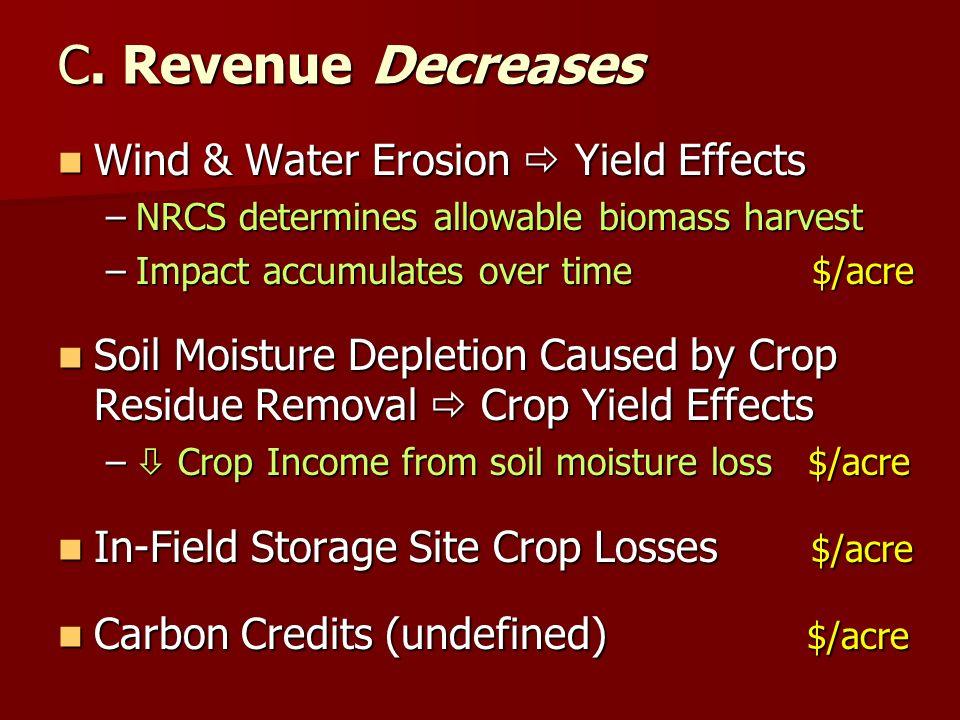 C. Revenue Decreases Wind & Water Erosion Yield Effects Wind & Water Erosion Yield Effects –NRCS determines allowable biomass harvest –Impact accumula
