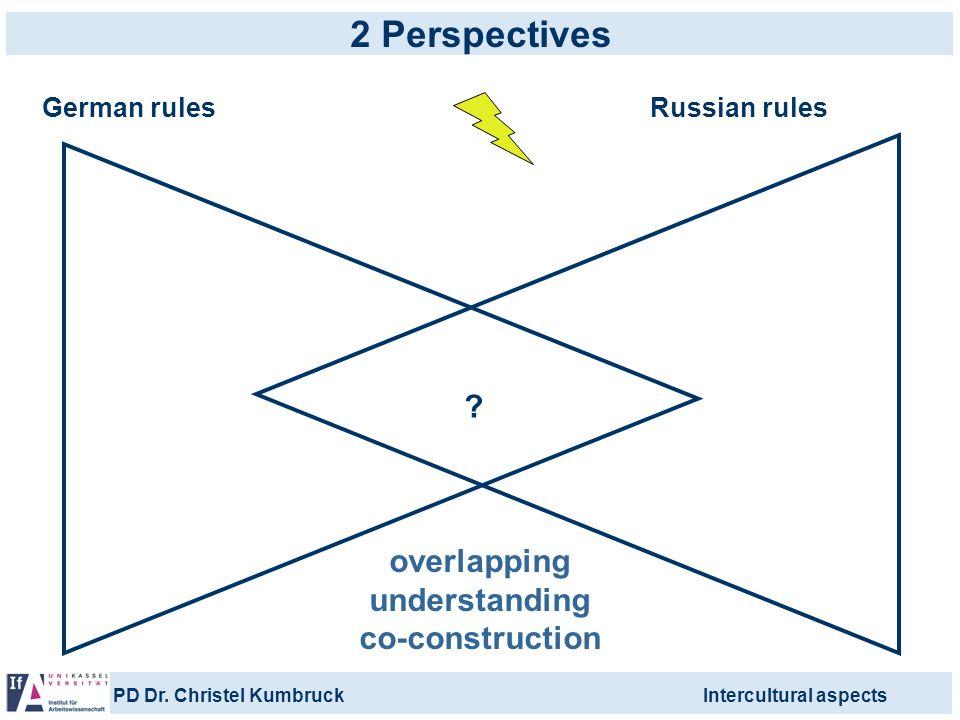 PD Dr. Christel KumbruckIntercultural aspects German rulesRussian rules ? 2 Perspectives overlapping understanding co-construction