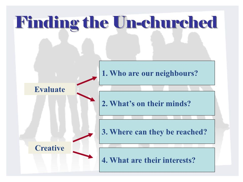 Finding the Un-churched 1. Who are our neighbours? 2. Whats on their minds? 3. Where can they be reached? 4. What are their interests? Evaluate Creati