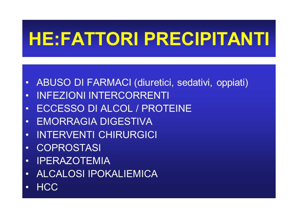 HE:FATTORI PRECIPITANTI ABUSO DI FARMACI (diuretici, sedativi, oppiati) INFEZIONI INTERCORRENTI ECCESSO DI ALCOL / PROTEINE EMORRAGIA DIGESTIVA INTERVENTI CHIRURGICI COPROSTASI IPERAZOTEMIA ALCALOSI IPOKALIEMICA HCC