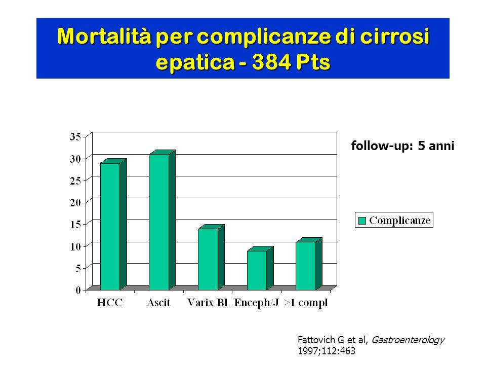 Mortalità per complicanze di cirrosi epatica - 384 Pts Fattovich G et al, Gastroenterology 1997;112:463 follow-up: 5 anni