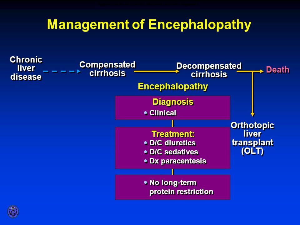 Compensated cirrhosis Compensated cirrhosis Decompensated cirrhosis Decompensated cirrhosis Orthotopic liver transplant (OLT) Orthotopic liver transplant (OLT) Death Chronic liver disease Diagnosis Treatment: Encephalopathy Clinical D/C diuretics D/C sedatives Dx paracentesis D/C diuretics D/C sedatives Dx paracentesis No long-term protein restriction Management of Encephalopathy MANAGEMENT OF HEPATIC ENCEPHALOPATHY - SUMMARY