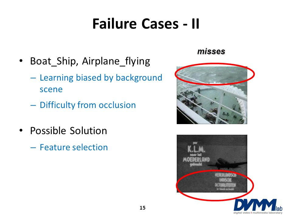 Failure Cases - II 15 Boat_Ship, Airplane_flying – Learning biased by background scene – Difficulty from occlusion Possible Solution – Feature selecti