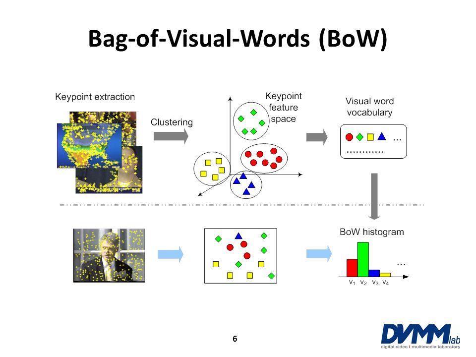 Bag-of-Visual-Words (BoW) 6