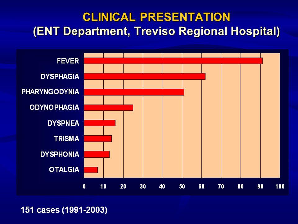 CLINICAL PRESENTATION (ENT Department, Treviso Regional Hospital) 151 cases (1991-2003)