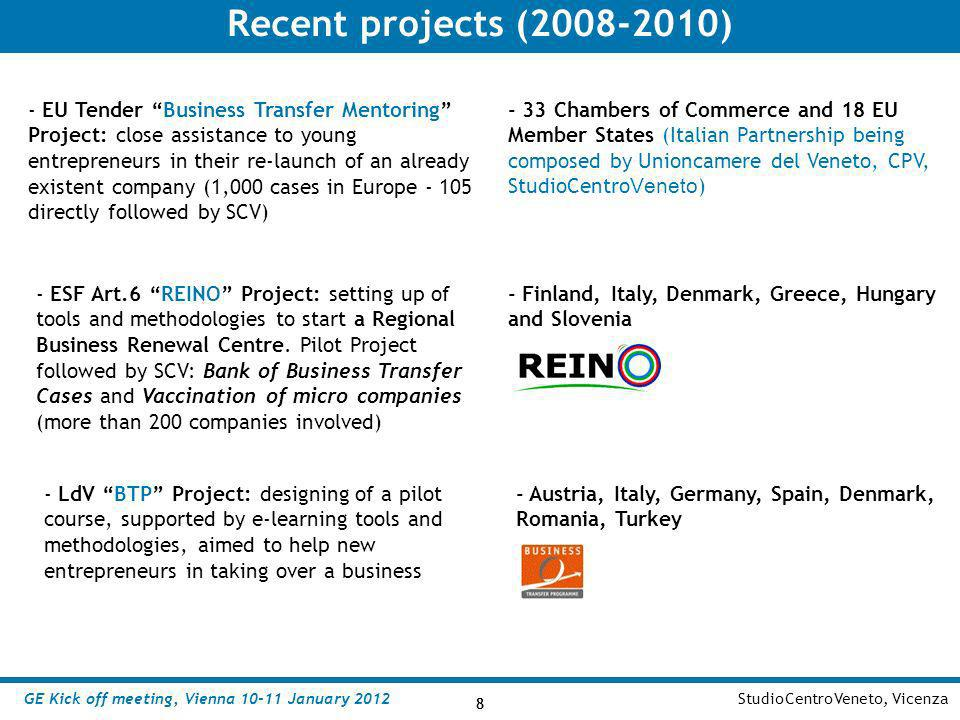 8 StudioCentroVeneto, Vicenza 8 Recent projects (2008-2010) - EU Tender Business Transfer Mentoring Project: close assistance to young entrepreneurs i