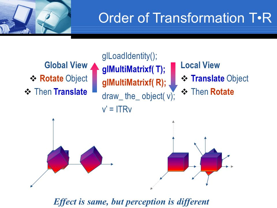 Local View Translate Object Then Rotate Order of Transformation TR glLoadIdentity(); glMultiMatrixf( T); glMultiMatrixf( R); draw_ the_ object( v); v