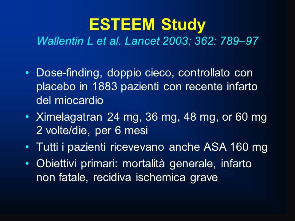 Dose-finding, doppio cieco, controllato con placebo in 1883 pazienti con recente infarto del miocardio Ximelagatran 24 mg, 36 mg, 48 mg, or 60 mg 2 vo