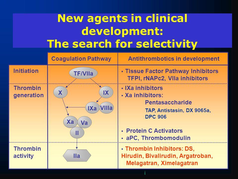 Thrombin Inhibitors: DS, Hirudin, Bivalirudin, Argatroban, Melagatran, Ximelagatran IXa inhibitors Xa inhibitors: Pentasaccharide TAP, Antistasin, DX