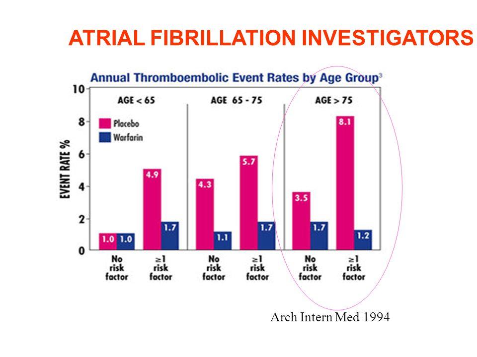 ATRIAL FIBRILLATION INVESTIGATORS Arch Intern Med 1994