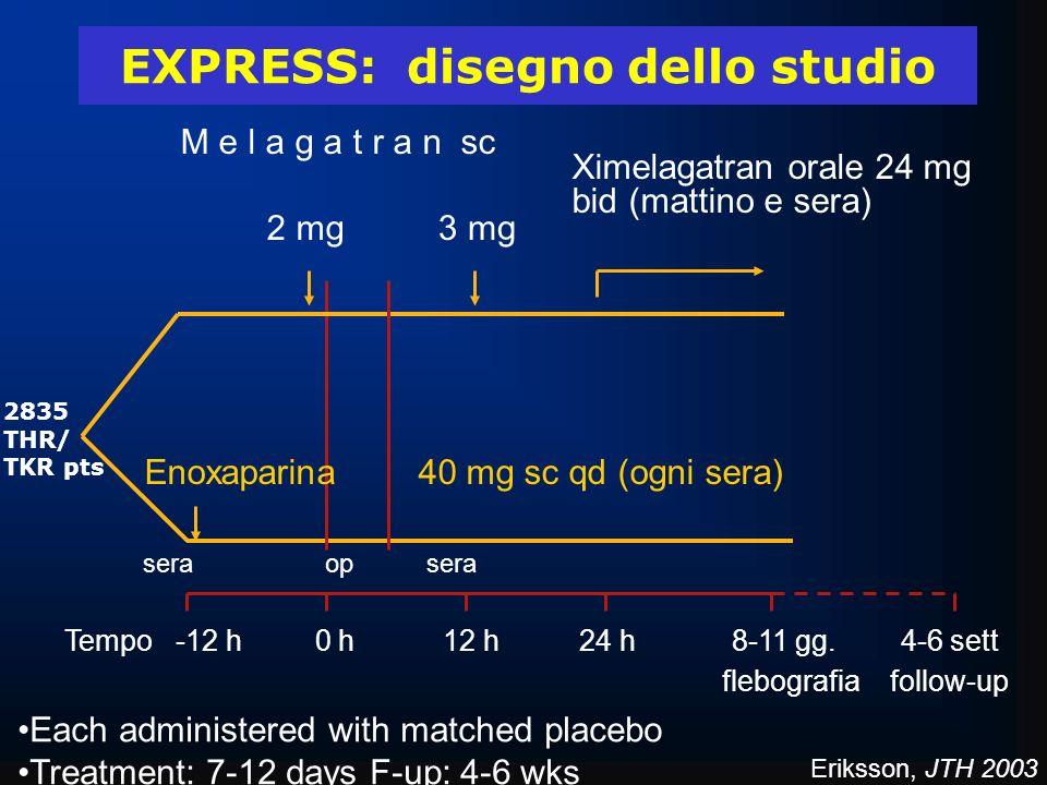 EXPRESS: disegno dello studio Tempo -12 h 0 h 12 h 24 h 8-11 gg. 4-6 sett sera op sera Enoxaparina 40 mg sc qd (ogni sera) Ximelagatran orale 24 mg bi