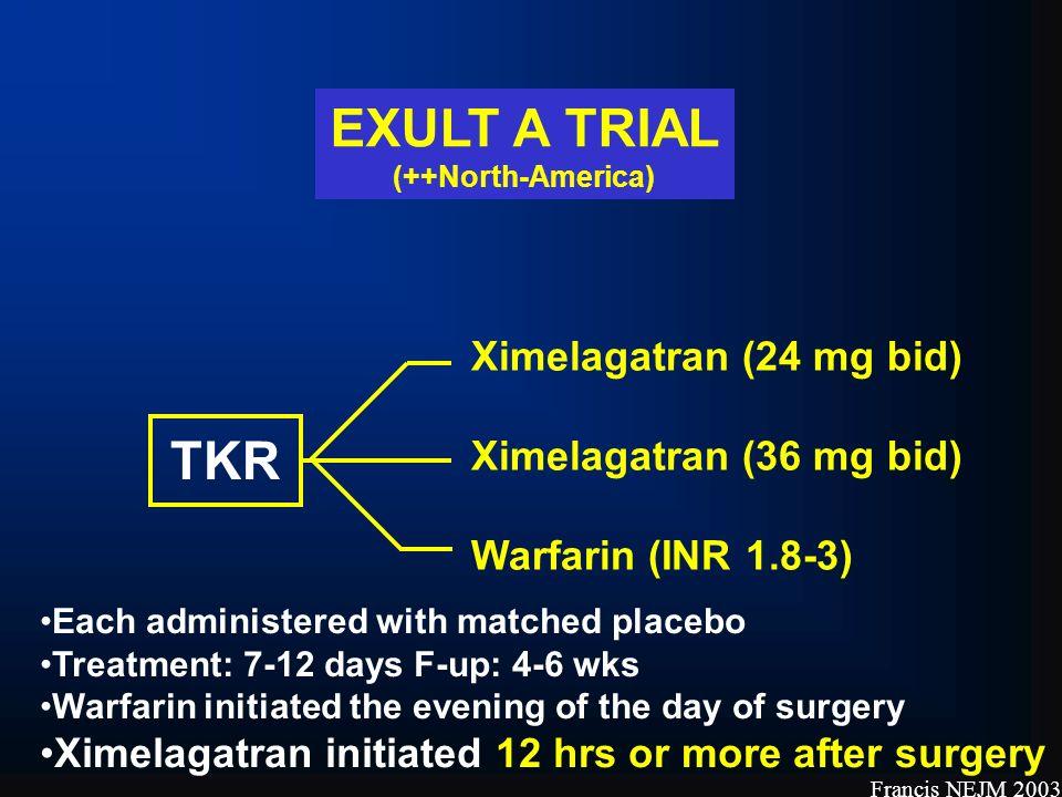 EXULT A TRIAL (++North-America) TKR Ximelagatran (24 mg bid) Ximelagatran (36 mg bid) Warfarin (INR 1.8-3) Each administered with matched placebo Trea