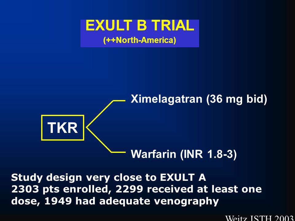 EXULT B TRIAL (++North-America) TKR Ximelagatran (36 mg bid) Warfarin (INR 1.8-3) Study design very close to EXULT A 2303 pts enrolled, 2299 received