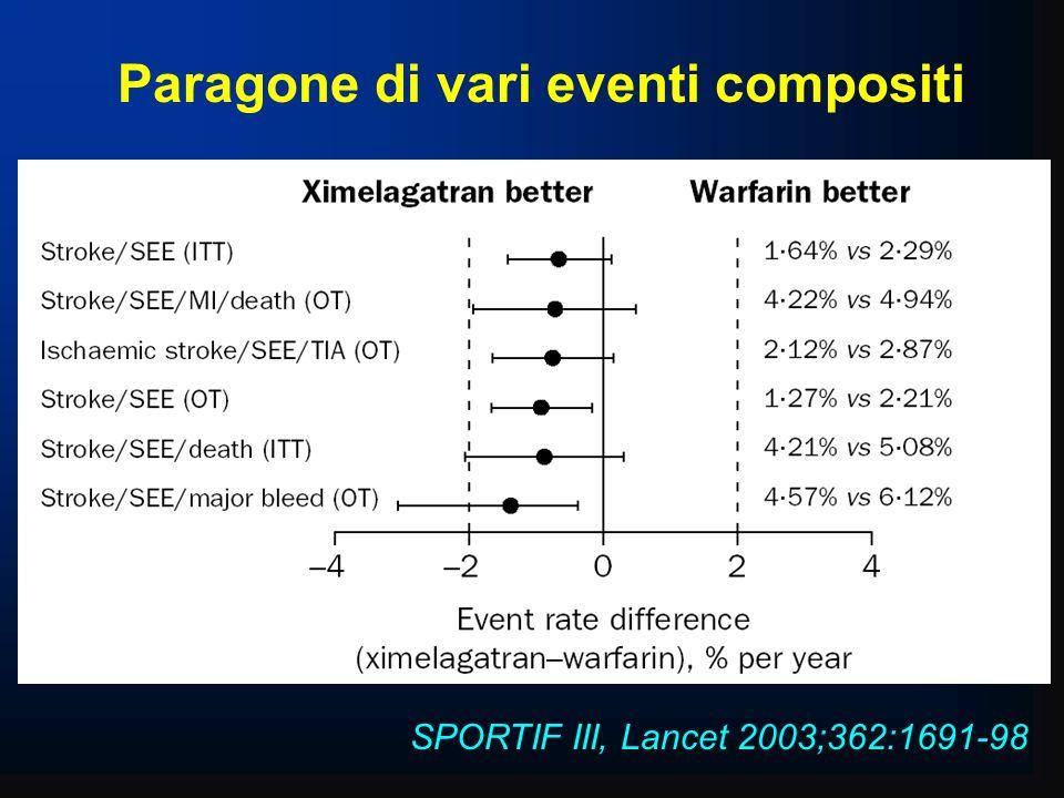 Paragone di vari eventi compositi SPORTIF III, Lancet 2003;362:1691-98