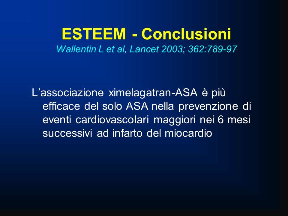 ESTEEM - Conclusioni Wallentin L et al, Lancet 2003; 362:789-97 Lassociazione ximelagatran-ASA è più efficace del solo ASA nella prevenzione di eventi
