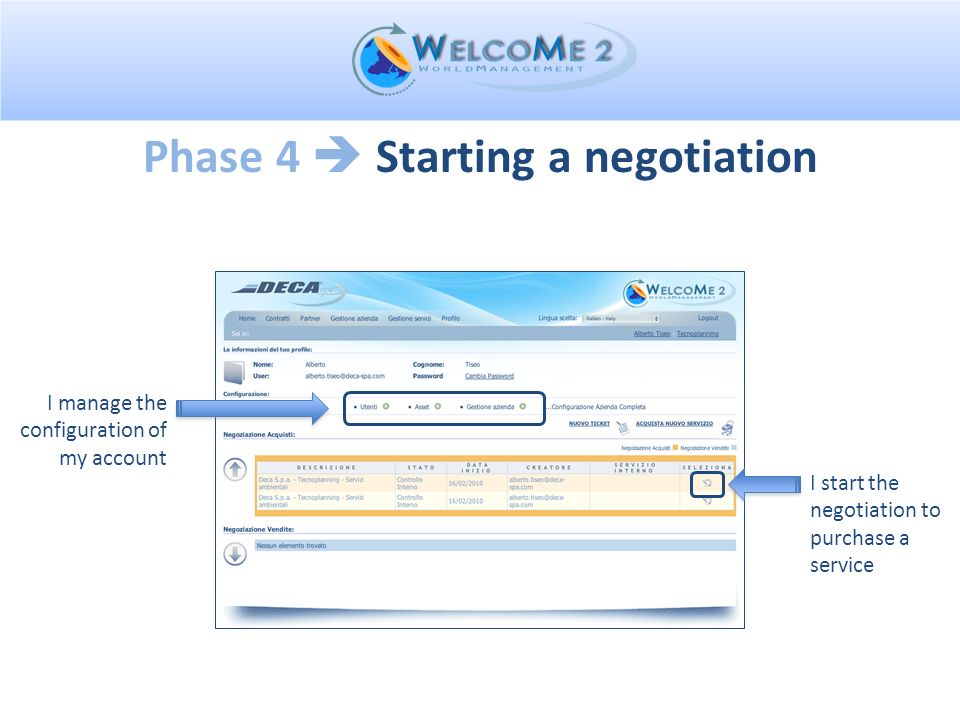Phase 4 Starting a negotiation I start the negotiation to purchase a service I manage the configuration of my account